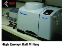 High Ball Milling